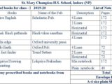 Book list for class I