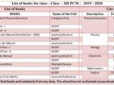 List of books